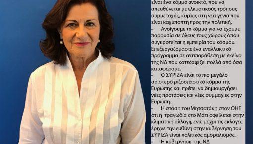 Δηλώσεις μου στη  ραδιοφωνική εκπομπή της ΕΡΤ1 «Αναμενόμενα και μη» (25-9-2019).